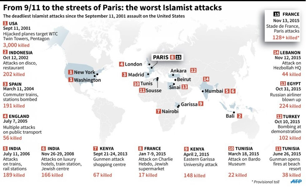 (AFP Graphics)